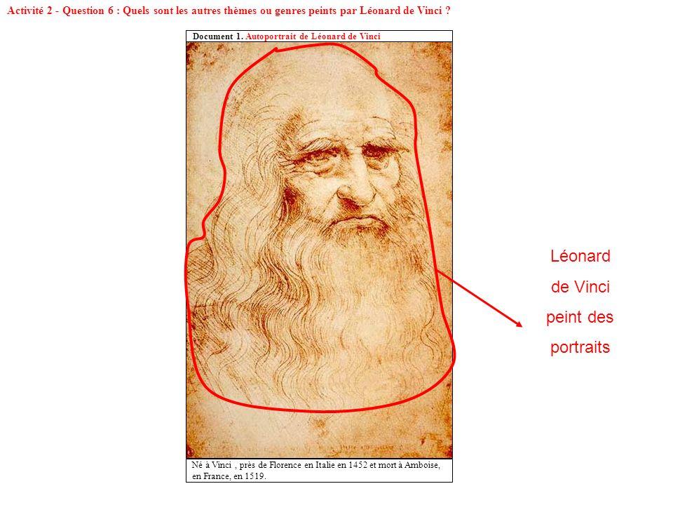 Né à Vinci, près de Florence en Italie en 1452 et mort à Amboise, en France, en 1519. Document 1. Autoportrait de Léonard de Vinci Activité 2 - Questi
