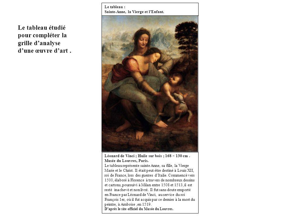 Le tableau étudié pour compléter la grille danalyse dune œuvre dart. Léonard de Vinci ; Huile sur bois ; 168 × 130 cm. Musée du Louvres, Paris. Le tab