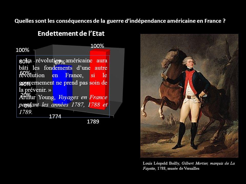 Quelles sont les conséquences de la guerre dindépendance américaine en France ? « La révolution américaine aura bâti les fondements dune autre révolut