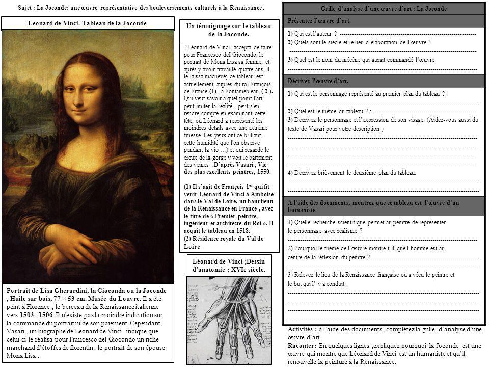 [Léonard de Vinci] accepta de faire pour Francesco deI Giocondo, le portrait de Mona Lisa sa femme, et après y avoir travaillé quatre ans, il le laiss