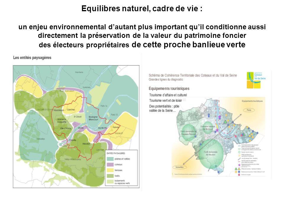 Equilibres naturel, cadre de vie : un enjeu environnemental dautant plus important quil conditionne aussi directement la préservation de la valeur du patrimoine foncier des électeurs propriétaires de cette proche banlieue verte