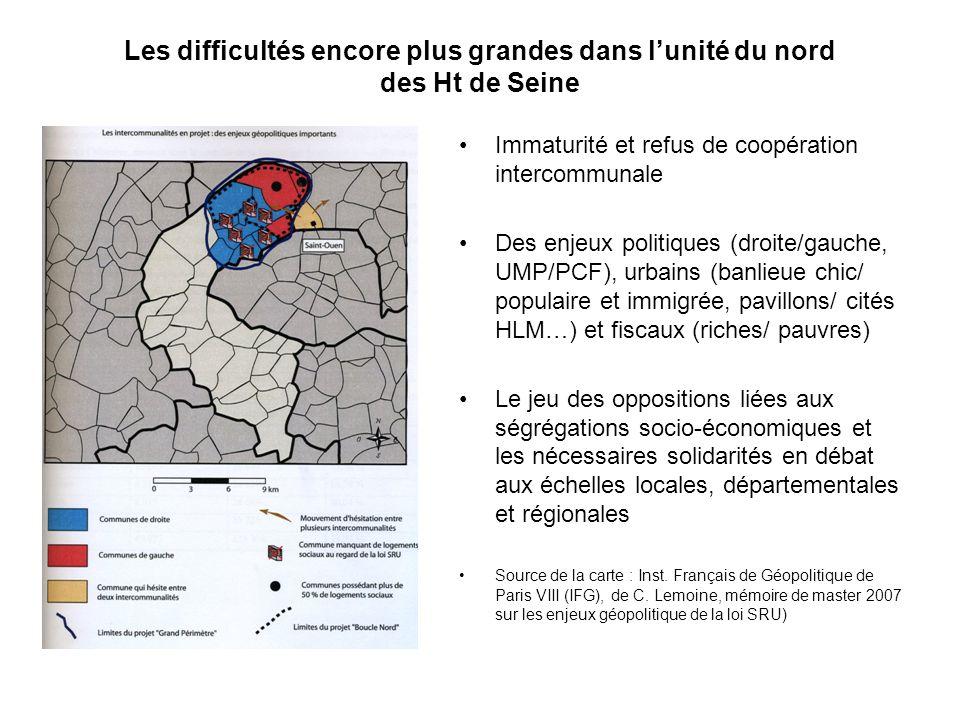 Les difficultés encore plus grandes dans lunité du nord des Ht de Seine Immaturité et refus de coopération intercommunale Des enjeux politiques (droit