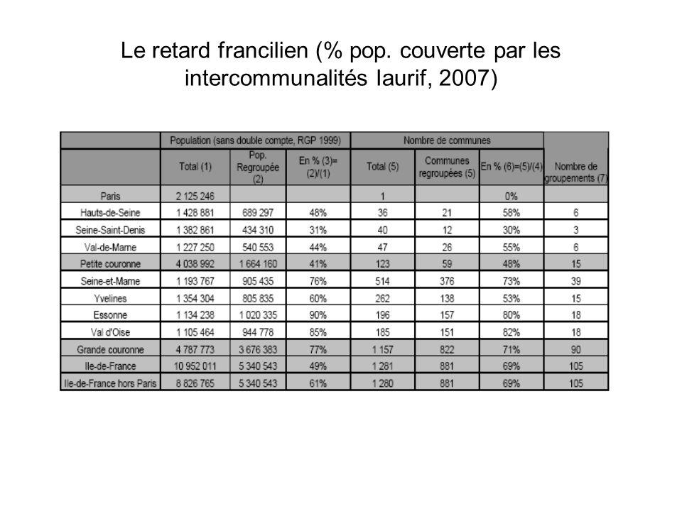 Le retard francilien (% pop. couverte par les intercommunalités Iaurif, 2007)