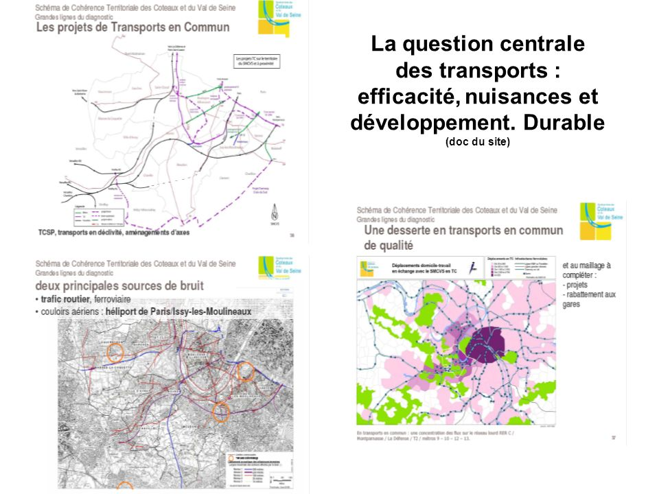 La question centrale des transports : efficacité, nuisances et développement. Durable (doc du site)