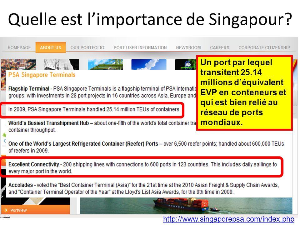 Quelle est limportance de Singapour? Un port par lequel transitent 25.14 millions déquivalent EVP en conteneurs et qui est bien relié au réseau de por
