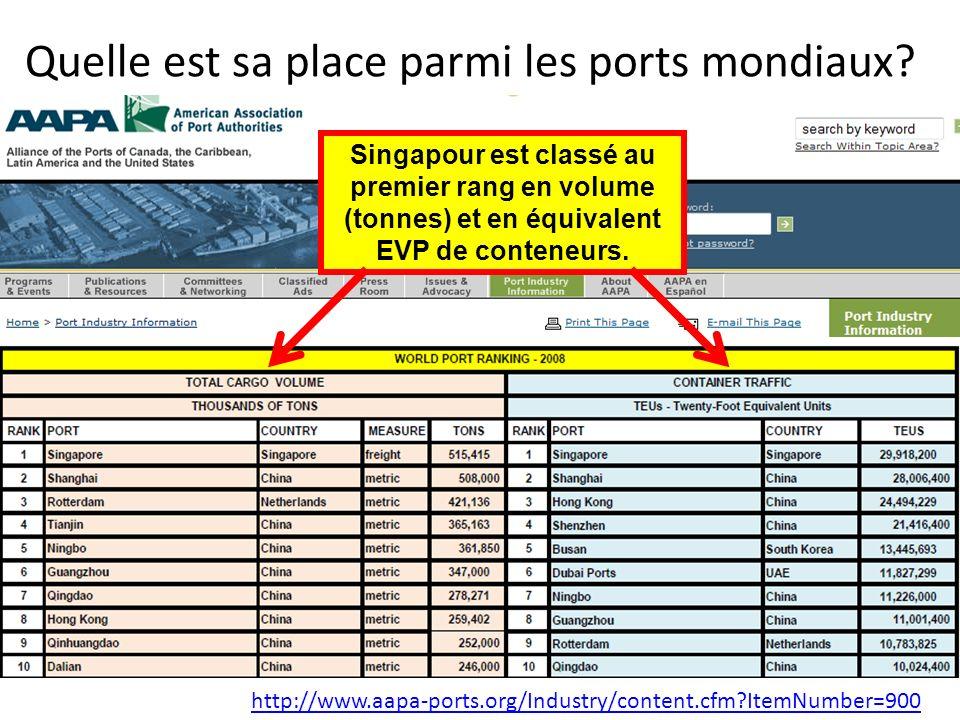 Quelle est sa place parmi les ports mondiaux? http://www.aapa-ports.org/Industry/content.cfm?ItemNumber=900 Singapour est classé au premier rang en vo