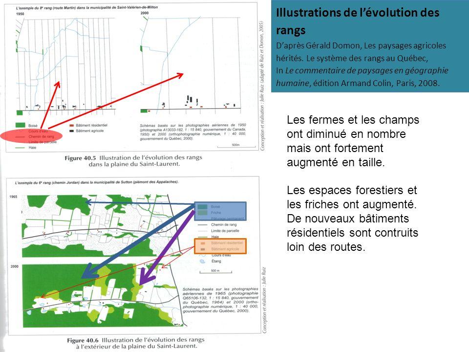 Illustrations de lévolution des rangs Daprès Gérald Domon, Les paysages agricoles hérités. Le système des rangs au Québec, In Le commentaire de paysag