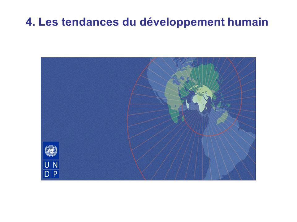 Tendances du développement humain 4. Les tendances du développement humain