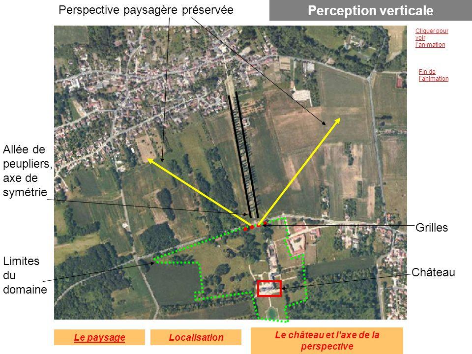 LocalisationLe paysage Le château et laxe de la perspective Château Grilles Limites du domaine Allée de peupliers, axe de symétrie Perspective paysagè