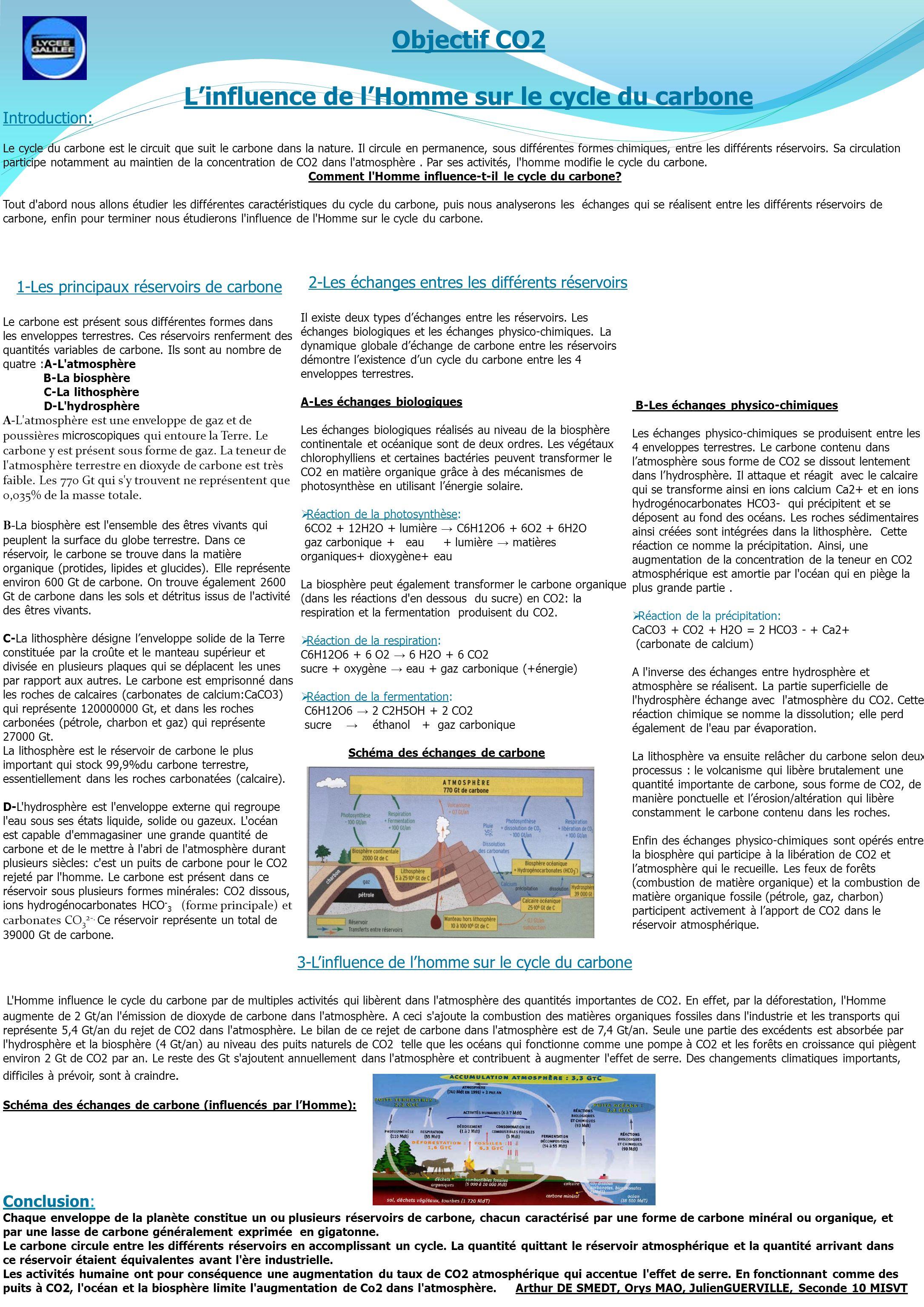 Objectif CO2 Linfluence de lHomme sur le cycle du carbone Introduction: Le cycle du carbone est le circuit que suit le carbone dans la nature. Il circ