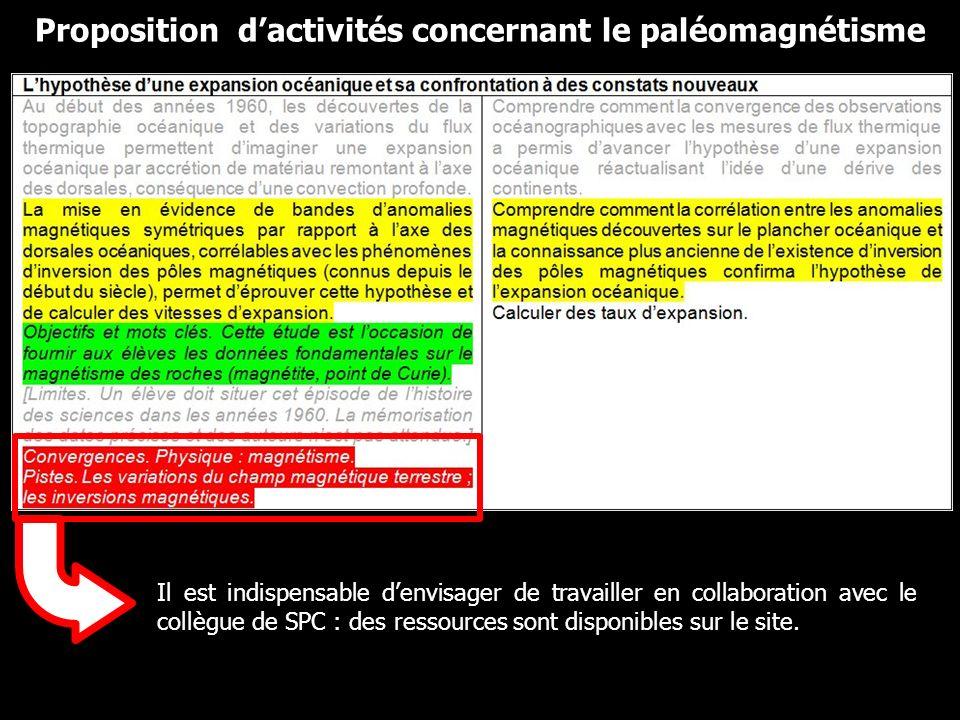 Proposition dactivités concernant le paléomagnétisme Il est indispensable denvisager de travailler en collaboration avec le collègue de SPC : des ress