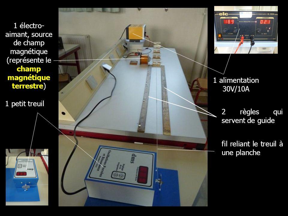 2 règles qui servent de guide 1 petit treuil 1 alimentation 30V/10A champ magnétique terrestre 1 électro- aimant, source de champ magnétique (représen