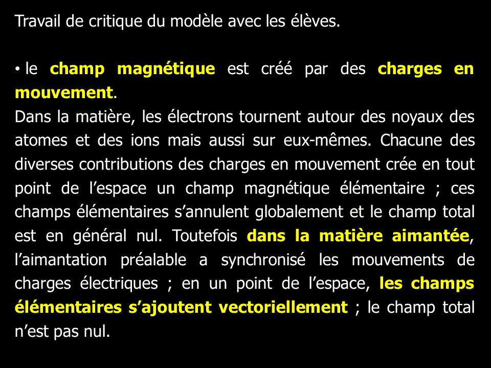 Travail de critique du modèle avec les élèves. le champ magnétique est créé par des charges en mouvement. Dans la matière, les électrons tournent auto