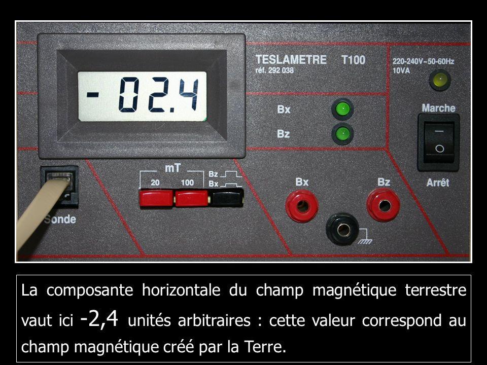 La composante horizontale du champ magnétique terrestre vaut ici -2,4 unités arbitraires : cette valeur correspond au champ magnétique créé par la Ter