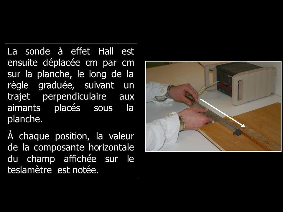 La sonde à effet Hall est ensuite déplacée cm par cm sur la planche, le long de la règle graduée, suivant un trajet perpendiculaire aux aimants placés
