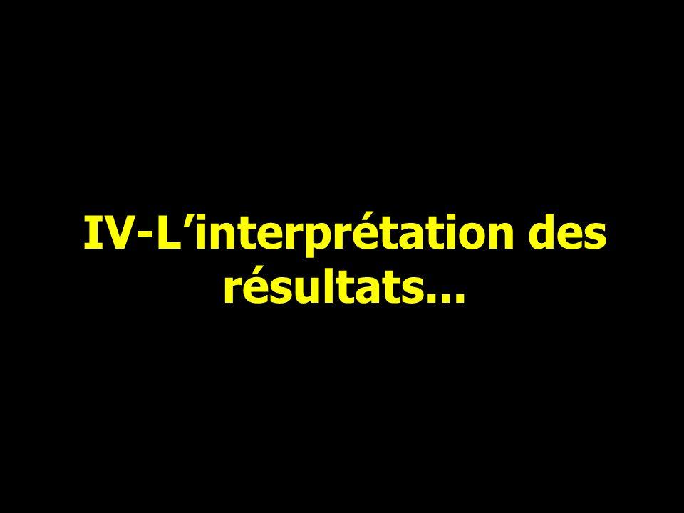IV-Linterprétation des résultats...