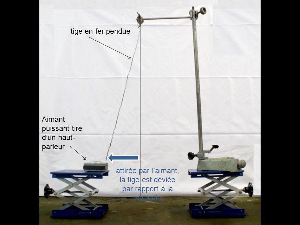 tige en fer pendue attirée par laimant, la tige est déviée par rapport à la verticale Aimant puissant tiré dun haut- parleur