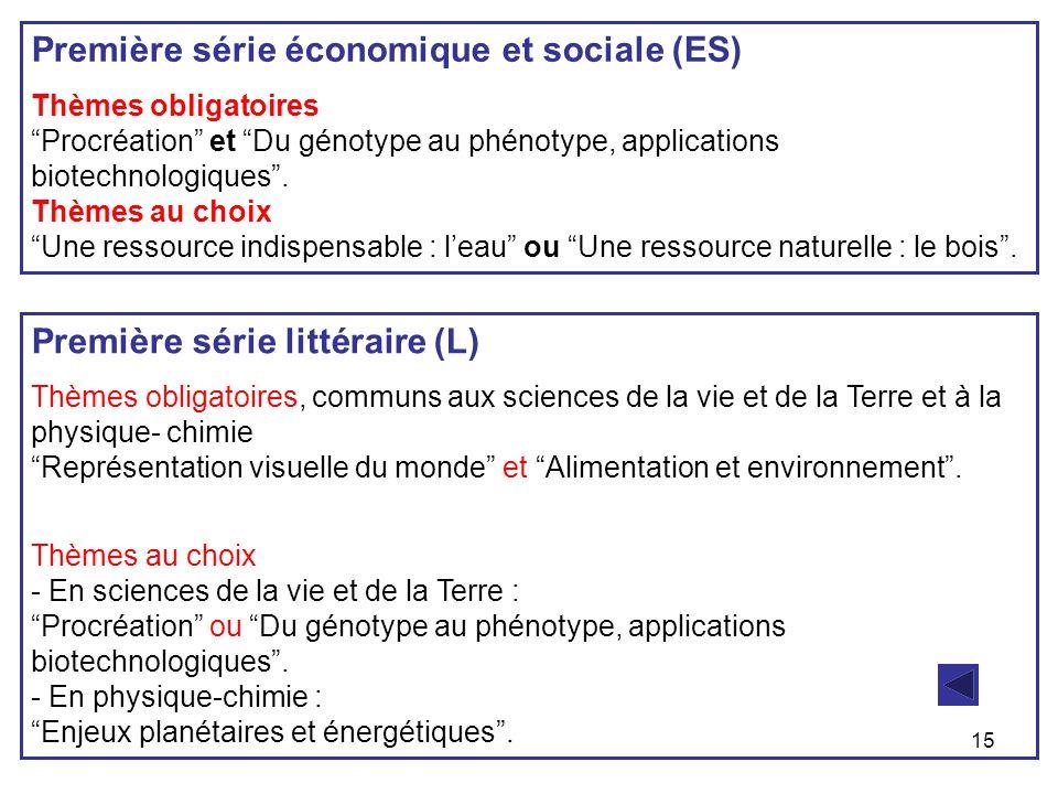 15 Première série économique et sociale (ES) Thèmes obligatoires Procréation et Du génotype au phénotype, applications biotechnologiques. Thèmes au ch