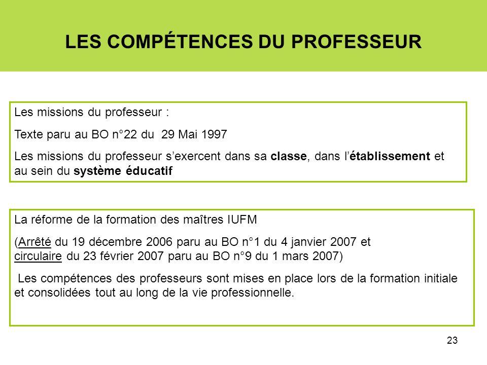 23 LES COMPÉTENCES DU PROFESSEUR La réforme de la formation des maîtres IUFM (Arrêté du 19 décembre 2006 paru au BO n°1 du 4 janvier 2007 et circulair
