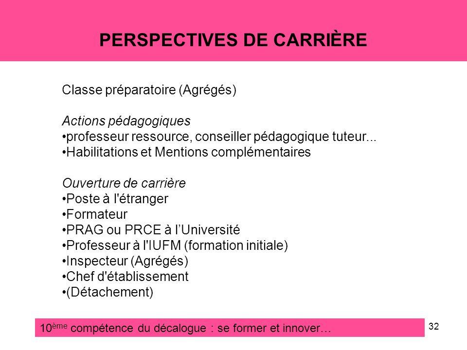32 Classe préparatoire (Agrégés) Actions pédagogiques professeur ressource, conseiller pédagogique tuteur... Habilitations et Mentions complémentaires