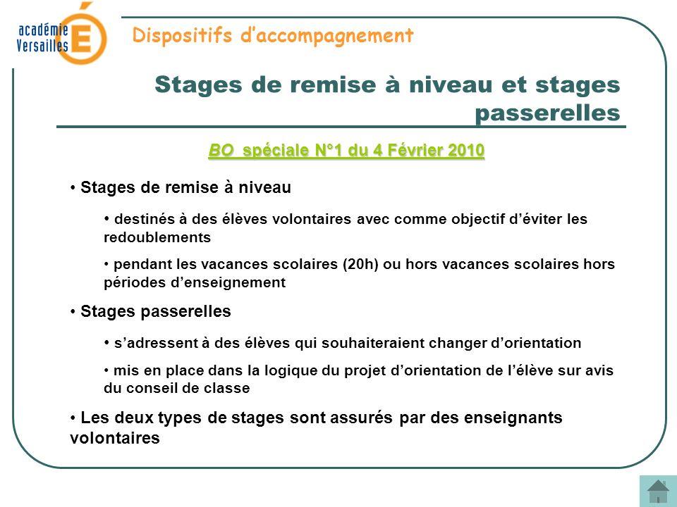 Stages de remise à niveau et stages passerelles Dispositifs daccompagnement BO spéciale N°1 du 4 Février 2010 BO spéciale N°1 du 4 Février 2010 Stages