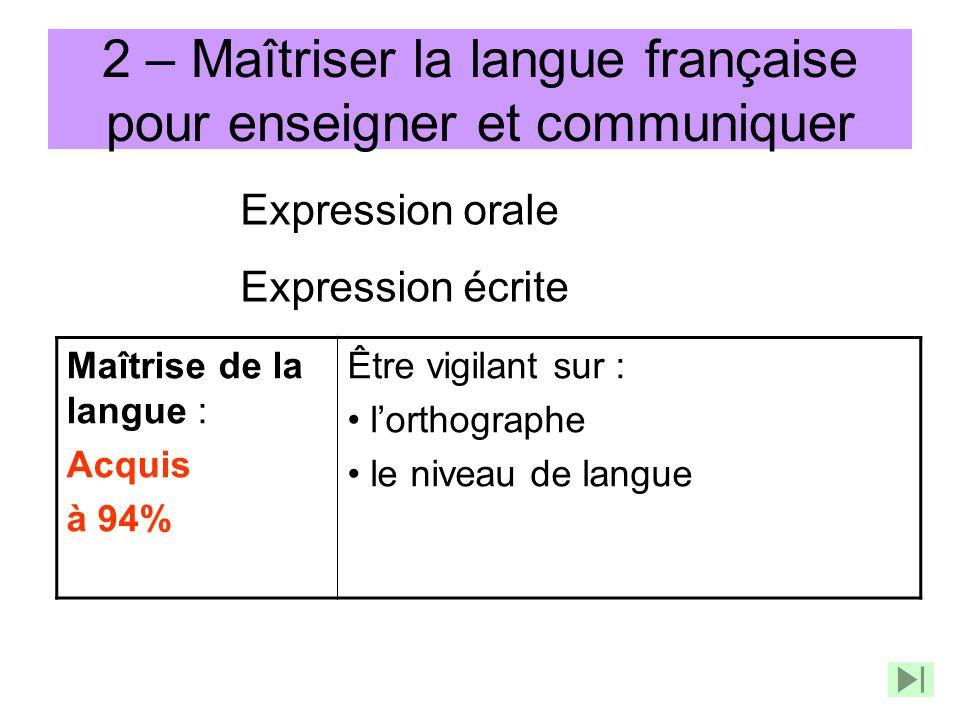2 – Maîtriser la langue française pour enseigner et communiquer Expression orale Expression écrite Maîtrise de la langue : Acquis à 94% Être vigilant