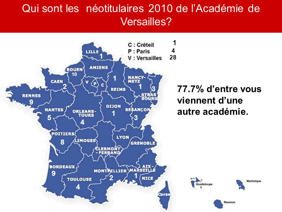 Qui sont les néotitulaires 2010 de lAcadémie de Versailles? 10 3 2 1 1 1 9 2 5 4 8 9 3 4 4 28 77.7% dentre vous viennent dune autre académie. 1 1 1