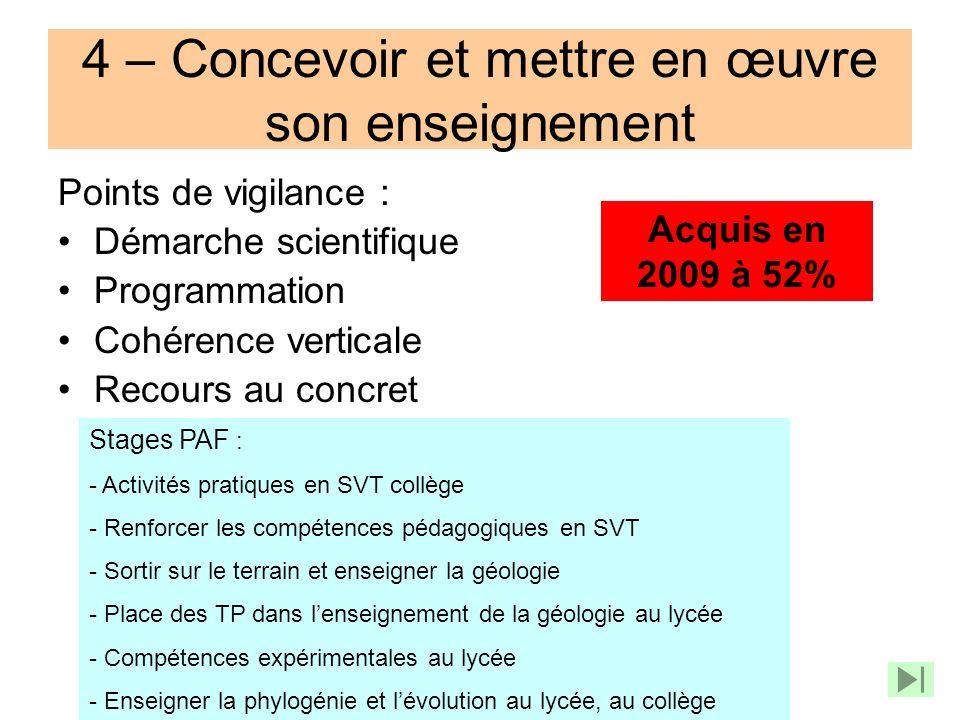 4 – Concevoir et mettre en œuvre son enseignement Points de vigilance : Démarche scientifique Programmation Cohérence verticale Recours au concret Acq