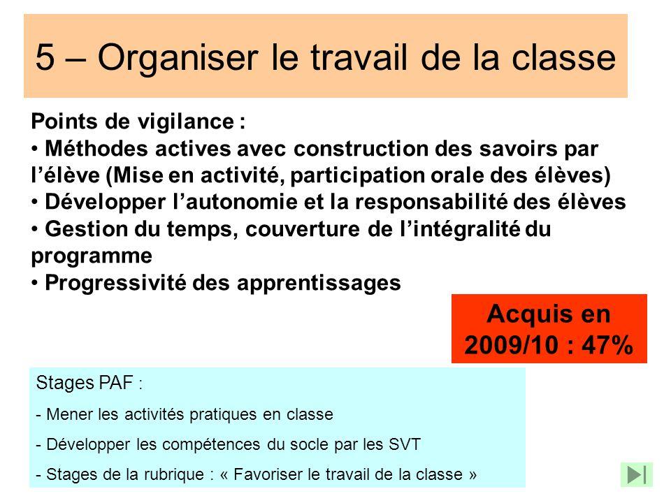 5 – Organiser le travail de la classe Points de vigilance : Méthodes actives avec construction des savoirs par lélève (Mise en activité, participation