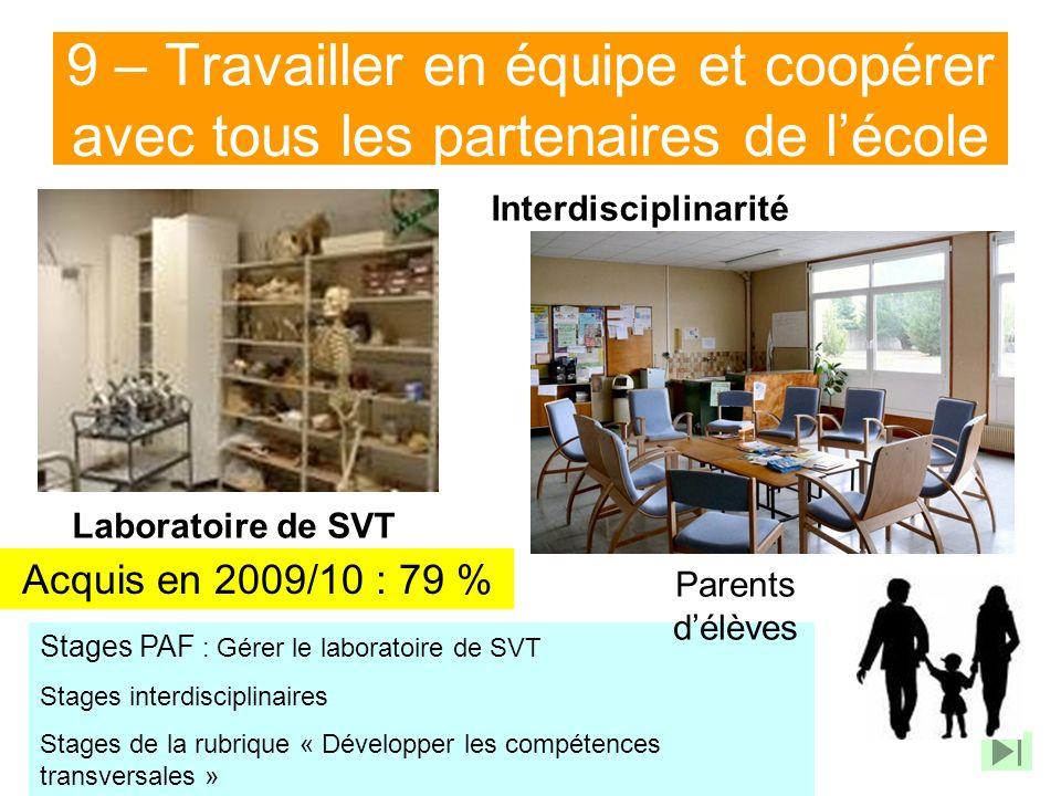9 – Travailler en équipe et coopérer avec tous les partenaires de lécole Laboratoire de SVT Interdisciplinarité Acquis en 2009/10 : 79 % Stages PAF :