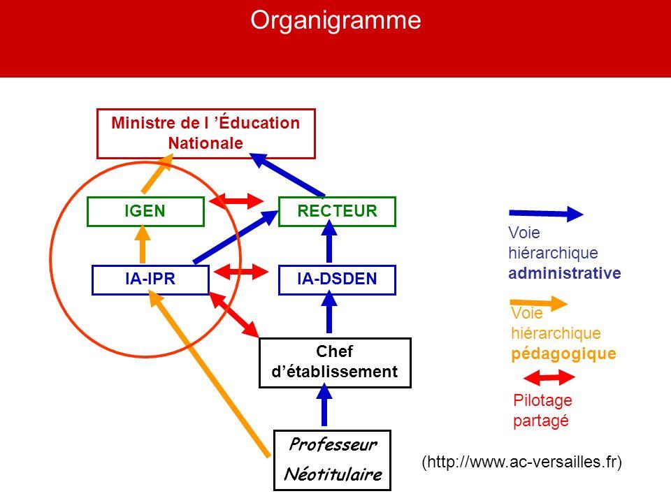 DES LIEUX : Sites et sorties géologiques : Adresse : site académique SVT /document pédagogique/ressources locales http://www.svt.ac- versailles.fr/spip.php?rubrique25