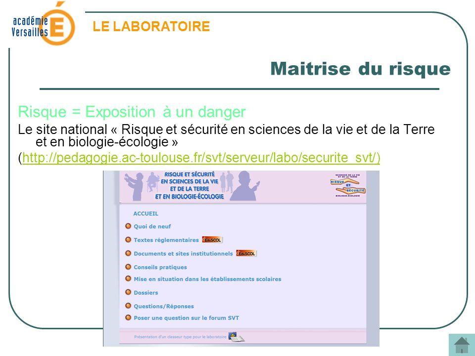 Risque = Exposition à un danger Le site national « Risque et sécurité en sciences de la vie et de la Terre et en biologie-écologie » (http://pedagogie
