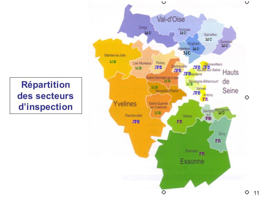 11 Répartition des secteurs dinspection
