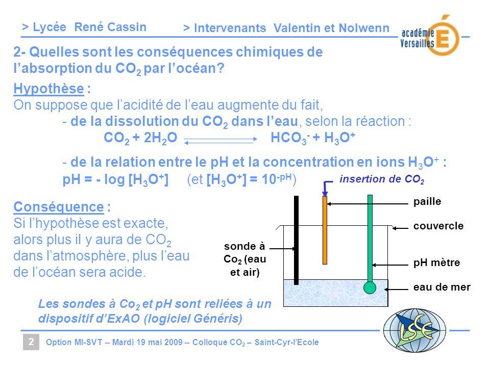 > Lycée > Intervenants Option MI-SVT -- Mardi 19 mai 2009 -- Colloque CO 2 – Saint-Cyr-lEcole 2 2- Quelles sont les conséquences chimiques de labsorption du CO 2 par locéan.