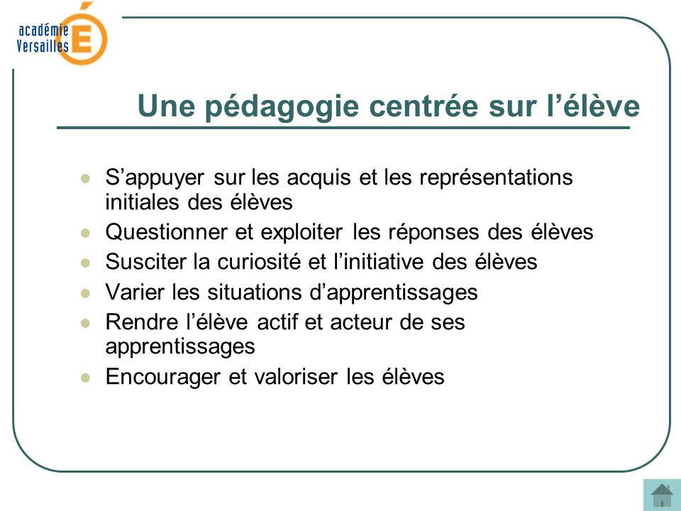 Une pédagogie centrée sur lélève Sappuyer sur les acquis et les représentations initiales des élèves Questionner et exploiter les réponses des élèves