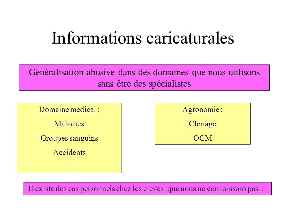 Informations caricaturales Généralisation abusive dans des domaines que nous utilisons sans être des spécialistes Domaine médical : Maladies Groupes s
