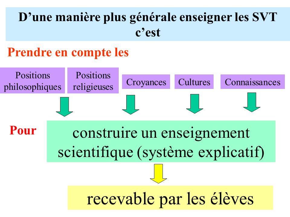 Dune manière plus générale enseigner les SVT cest construire un enseignement scientifique (système explicatif) Positions religieuses Croyances Positio