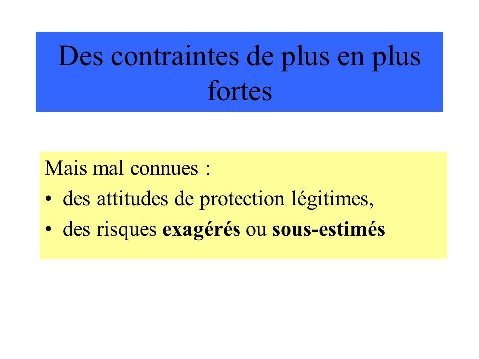 Des contraintes de plus en plus fortes Mais mal connues : des attitudes de protection légitimes, des risques exagérés ou sous-estimés