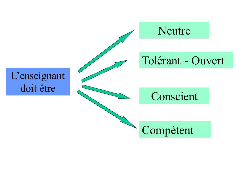 Lenseignant doit être Neutre Tolérant - Ouvert Compétent Conscient