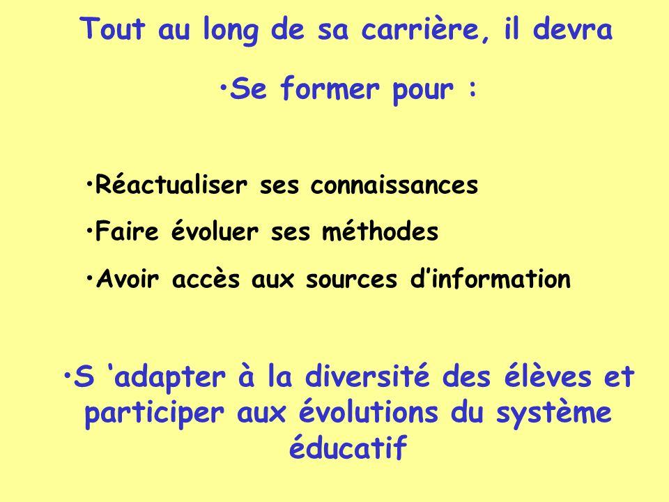 Se former pour : Réactualiser ses connaissances Faire évoluer ses méthodes Avoir accès aux sources dinformation S adapter à la diversité des élèves et