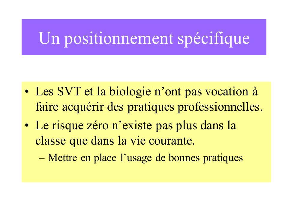 Un positionnement spécifique Les SVT et la biologie nont pas vocation à faire acquérir des pratiques professionnelles. Le risque zéro nexiste pas plus