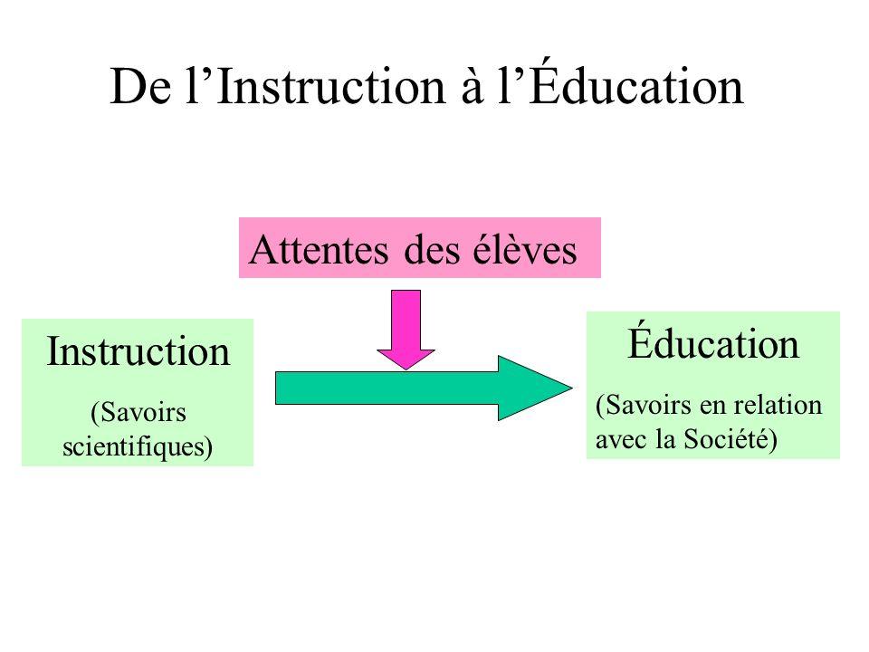 Attentes des élèves Instruction (Savoirs scientifiques) Éducation (Savoirs en relation avec la Société) De lInstruction à lÉducation