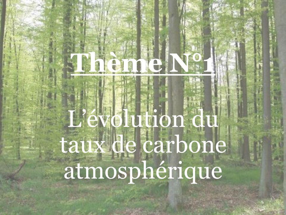 Thème N°1 Lévolution du taux de carbone atmosphérique