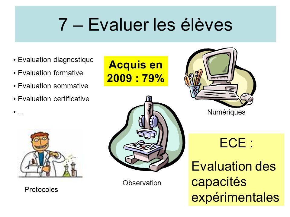 15 7 – Evaluer les élèves Evaluation diagnostique Evaluation formative Evaluation sommative Evaluation certificative... Protocoles Observation Numériq