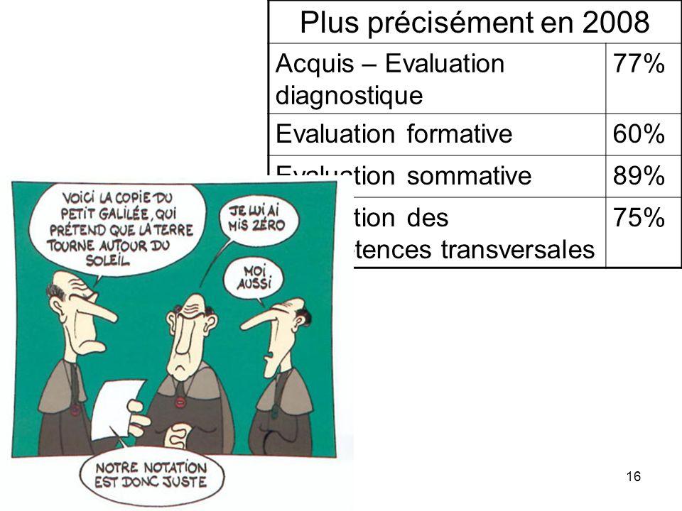 16 Plus précisément en 2008 Acquis – Evaluation diagnostique 77% Evaluation formative60% Evaluation sommative89% Evaluation des compétences transversa