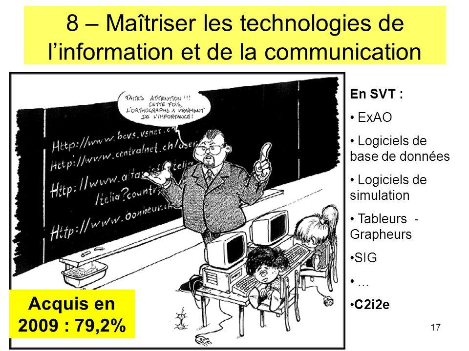 17 8 – Maîtriser les technologies de linformation et de la communication En SVT : ExAO Logiciels de base de données Logiciels de simulation Tableurs -
