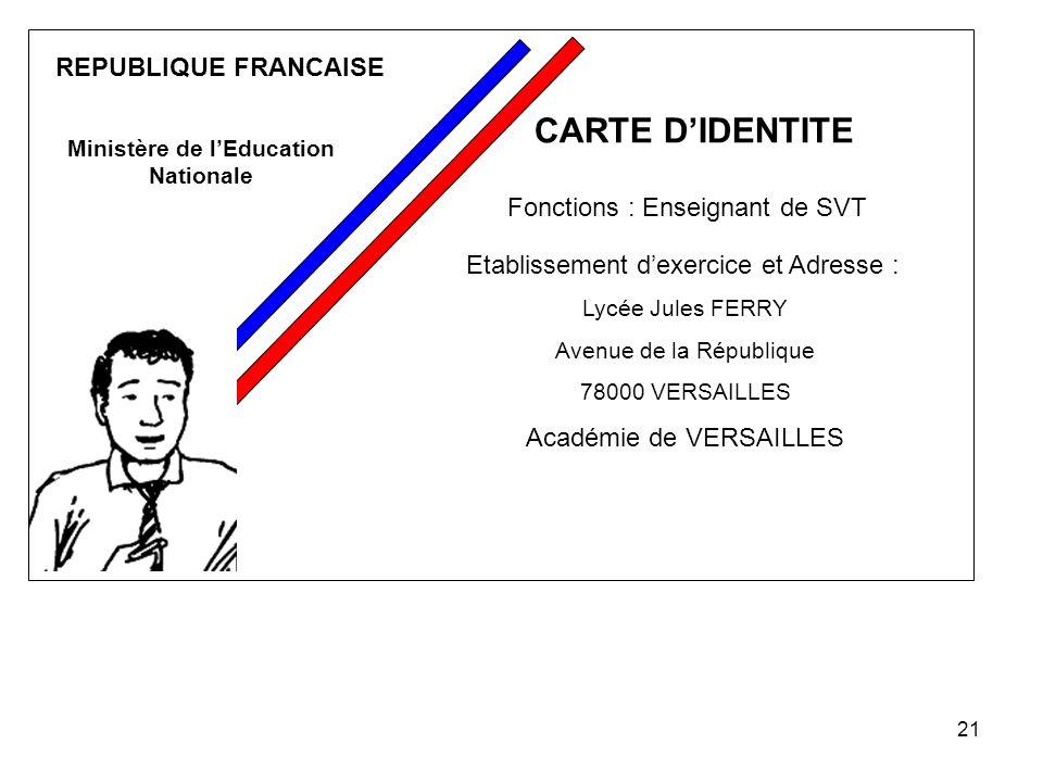21 REPUBLIQUE FRANCAISE Ministère de lEducation Nationale CARTE DIDENTITE Fonctions : Enseignant de SVT Etablissement dexercice et Adresse : Lycée Jul