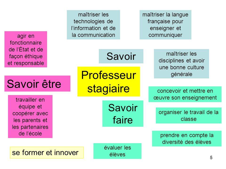 5 Professeur stagiaire agir en fonctionnaire de lÉtat et de façon éthique et responsable maîtriser la langue française pour enseigner et communiquer m