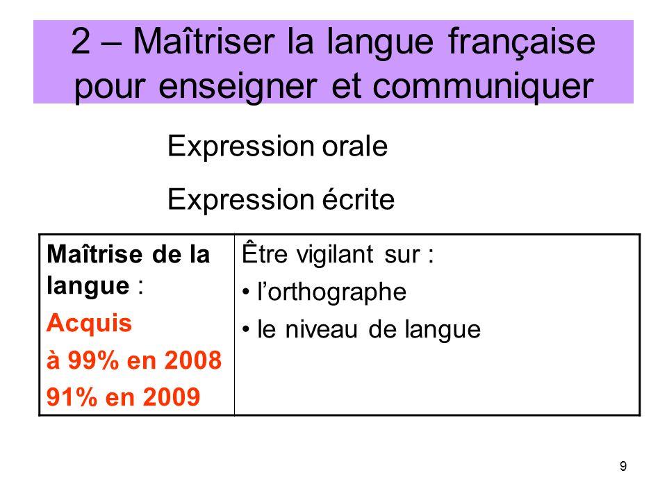 9 2 – Maîtriser la langue française pour enseigner et communiquer Expression orale Expression écrite Maîtrise de la langue : Acquis à 99% en 2008 91%