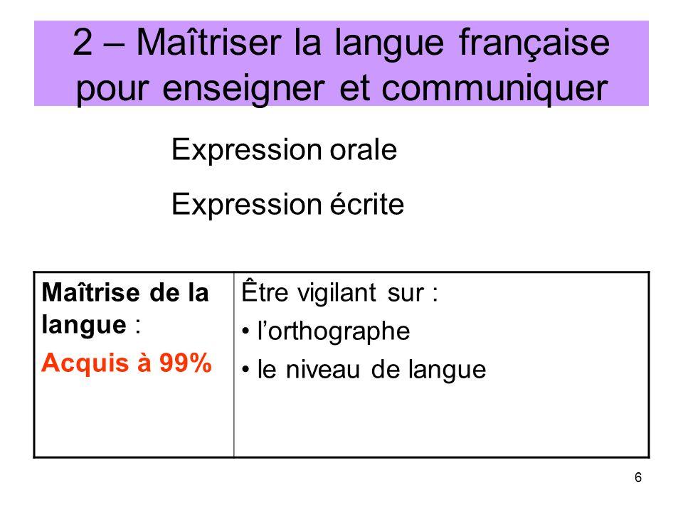 6 2 – Maîtriser la langue française pour enseigner et communiquer Expression orale Expression écrite Maîtrise de la langue : Acquis à 99% Être vigilant sur : lorthographe le niveau de langue